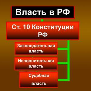 Органы власти Воронцовки