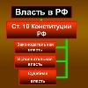 Органы власти в Воронцовке